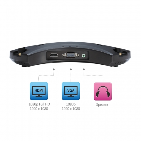 W3-R9015 Wireless Presentation Display Router (40 User) 4